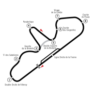 Dijon - Circuit de Dijon-Prenois- ergebnisse